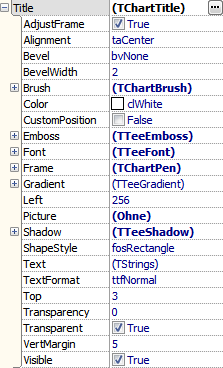 TeeChartTitle object explorer.png