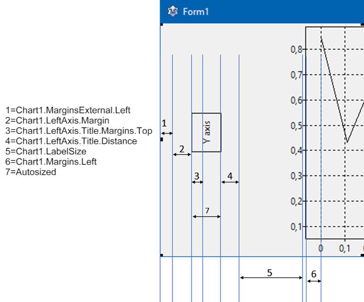 TAChart documentation - Lazarus wiki