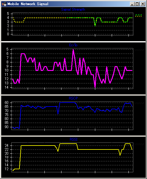 Pocket WiFi 4 Pane Signal Monitor.PNG